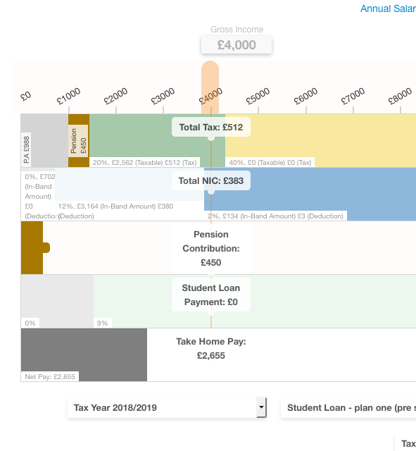 Income Tax Now Interactive