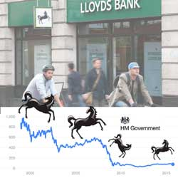 The Government Stake in Lloyds and How the Taxpayer Fares