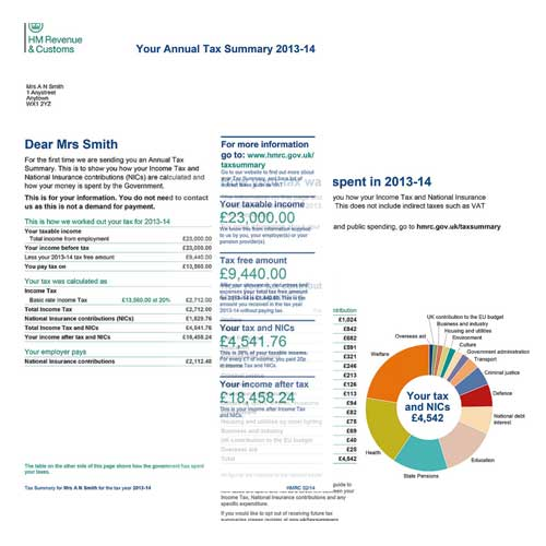 Taxpayers Start Receiving Annual Tax Summary From HMRC